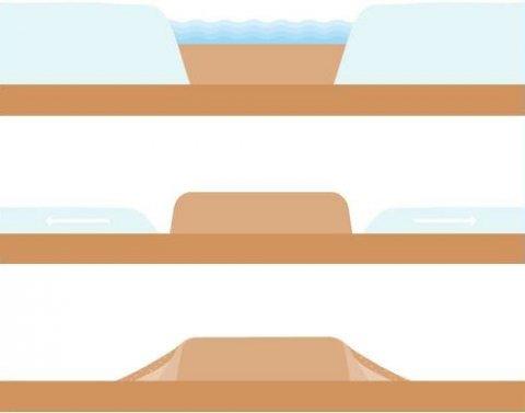 issø bakke