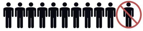 Illustration der viser at man max må være 10 personer på samme sted